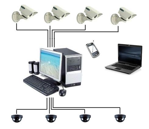 компьютерная система видеонаблюдения